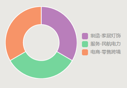 odoo12 免费常用及高级widget大全,社区及企业版共计100多个