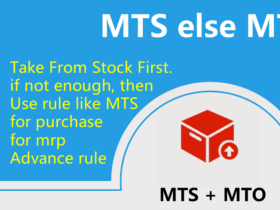 odoo13,12之利库[先取库存,不足采购或制造]即MTS+MTO高级补货实现,供应链更完善
