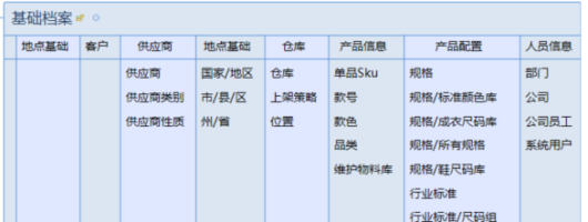 odoo13鞋服精益生产系统:基础档案模块解析