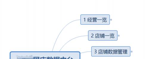 odoo天猫amazon同步全球外贸多渠道分销管理平台